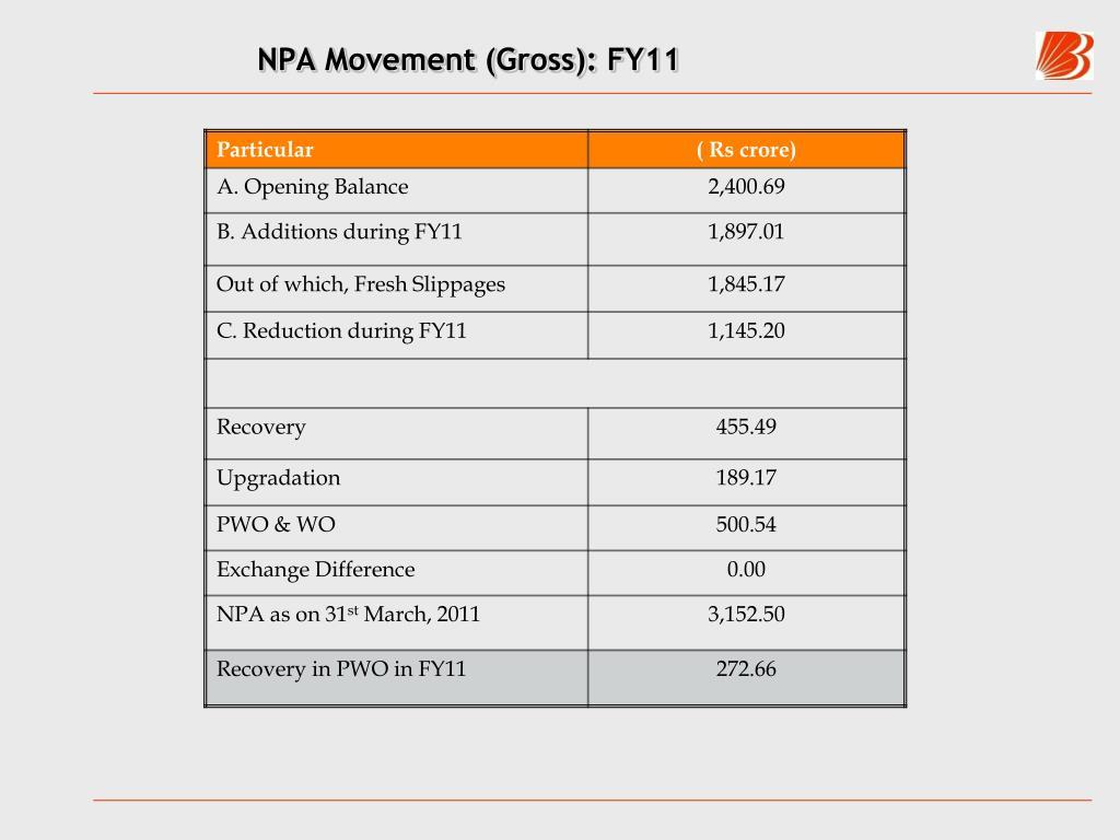 NPA Movement (Gross): FY11