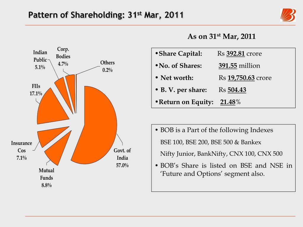 Pattern of Shareholding: 31