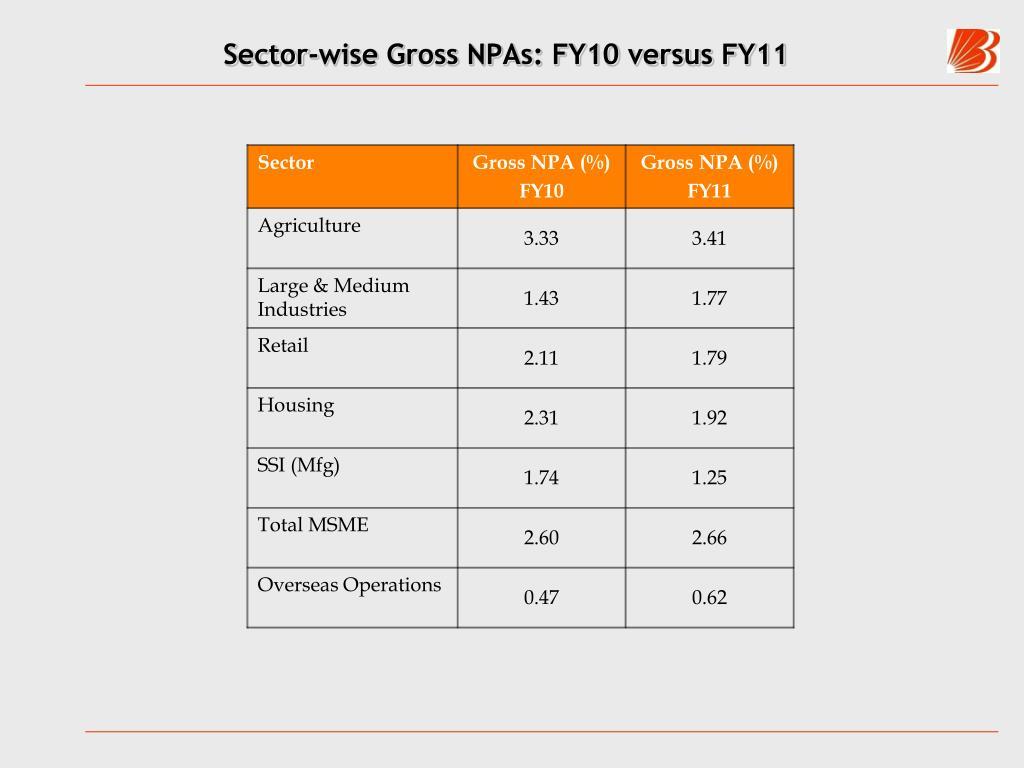Sector-wise Gross NPAs: FY10 versus FY11