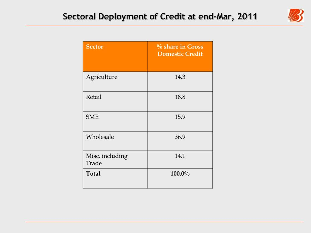 Sectoral Deployment of Credit at end-Mar, 2011