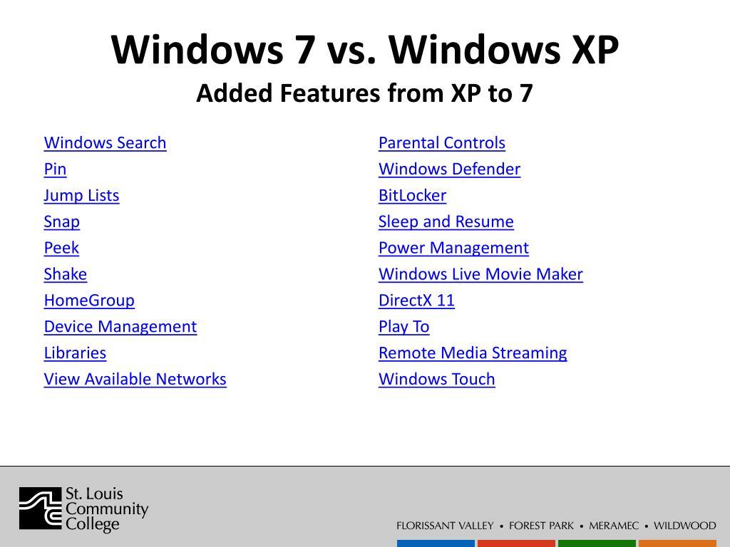 Windows 7 vs. Windows XP