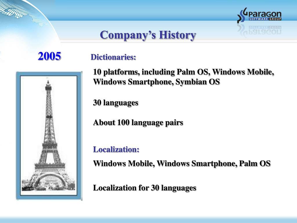 Company's History