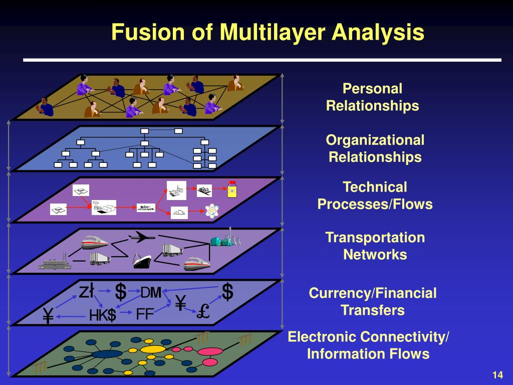 Fusion of Multilayer Analysis