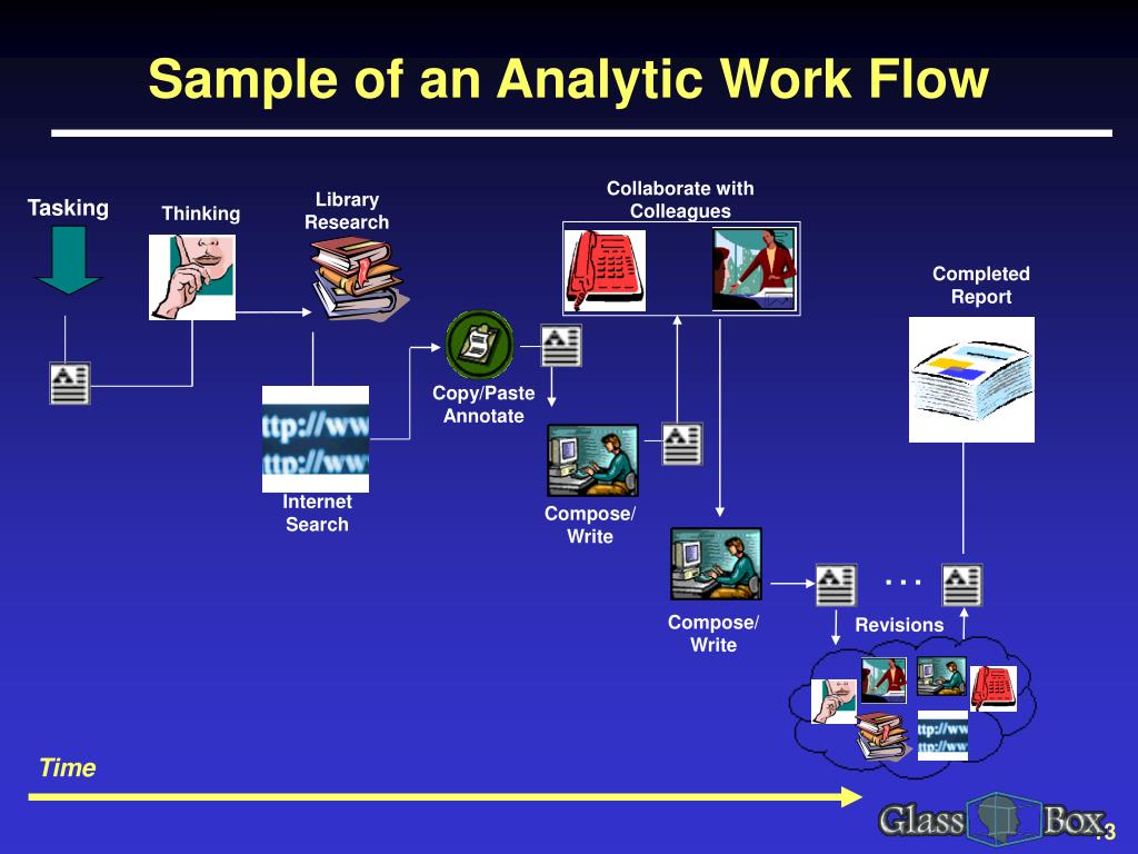 Sample of an Analytic Work Flow