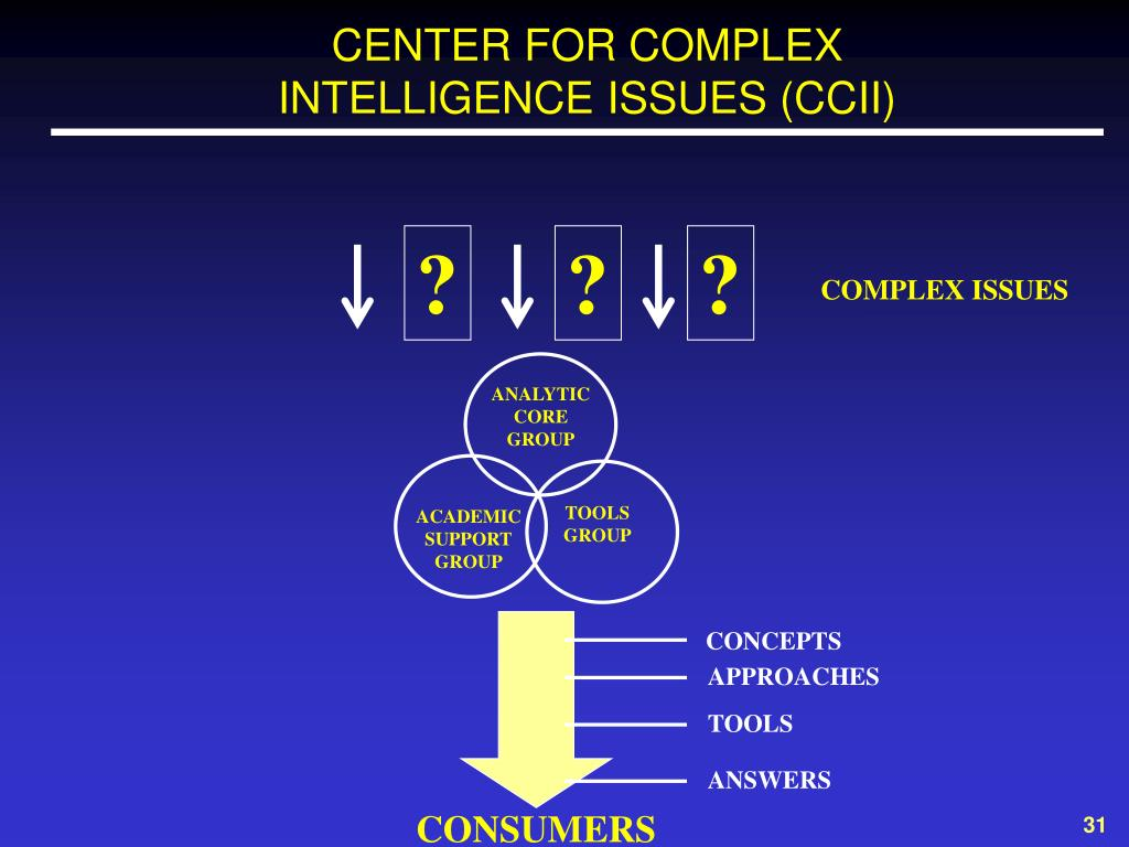 CENTER FOR COMPLEX
