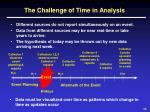 the challenge of time in analysis