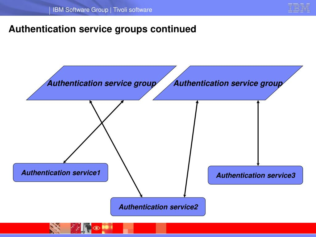 Authentication service groups continued