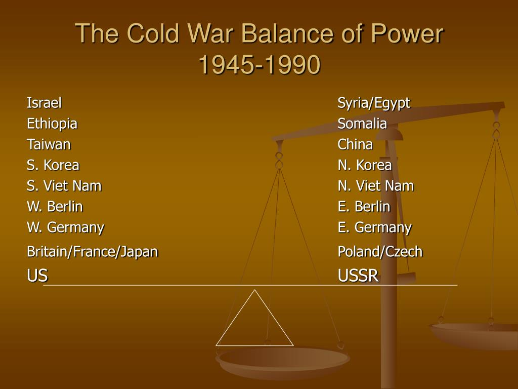 The Cold War Balance of Power