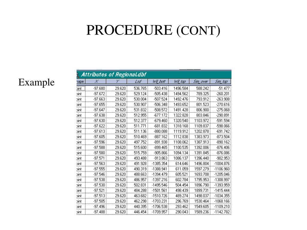 PROCEDURE (
