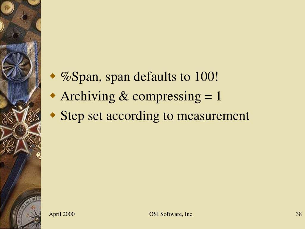 %Span, span defaults to 100!