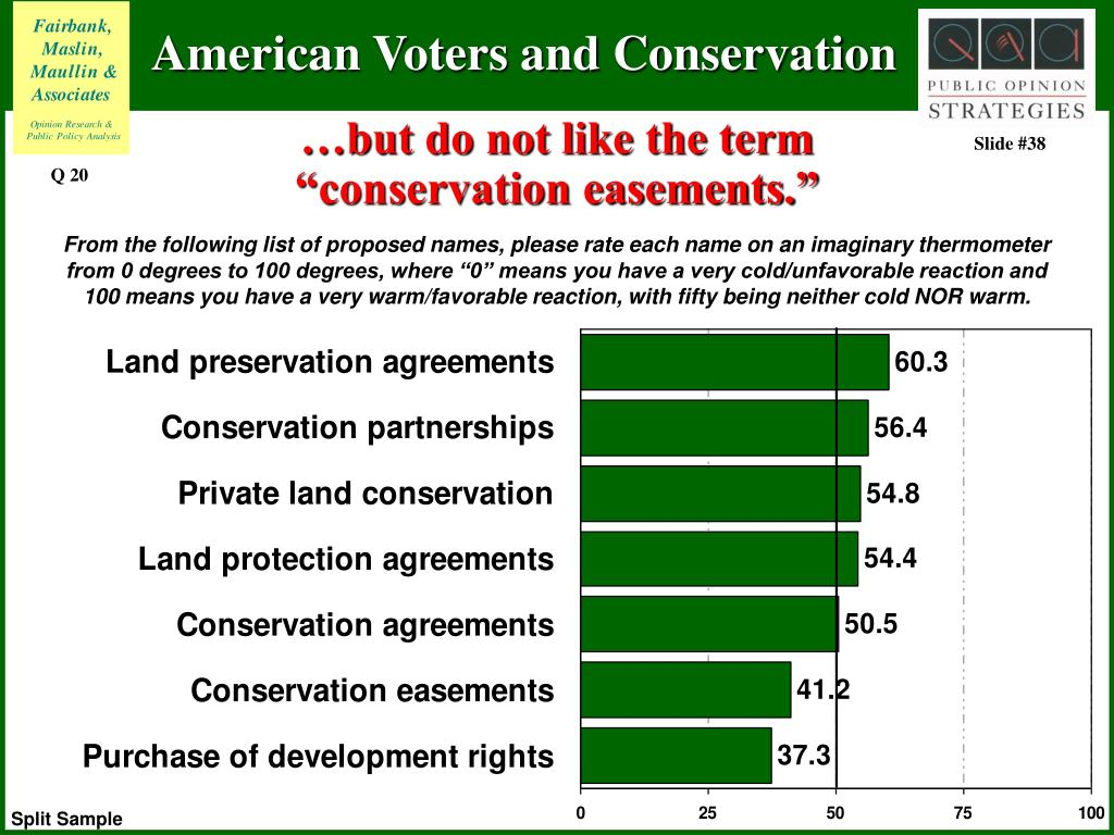 "…but do not like the term ""conservation easements."""