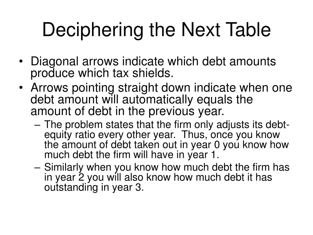 Deciphering the Next Table