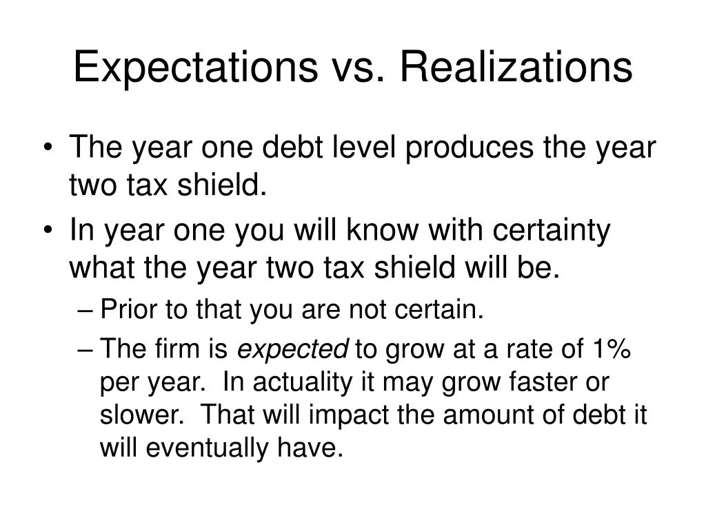 Expectations vs. Realizations