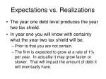 expectations vs realizations