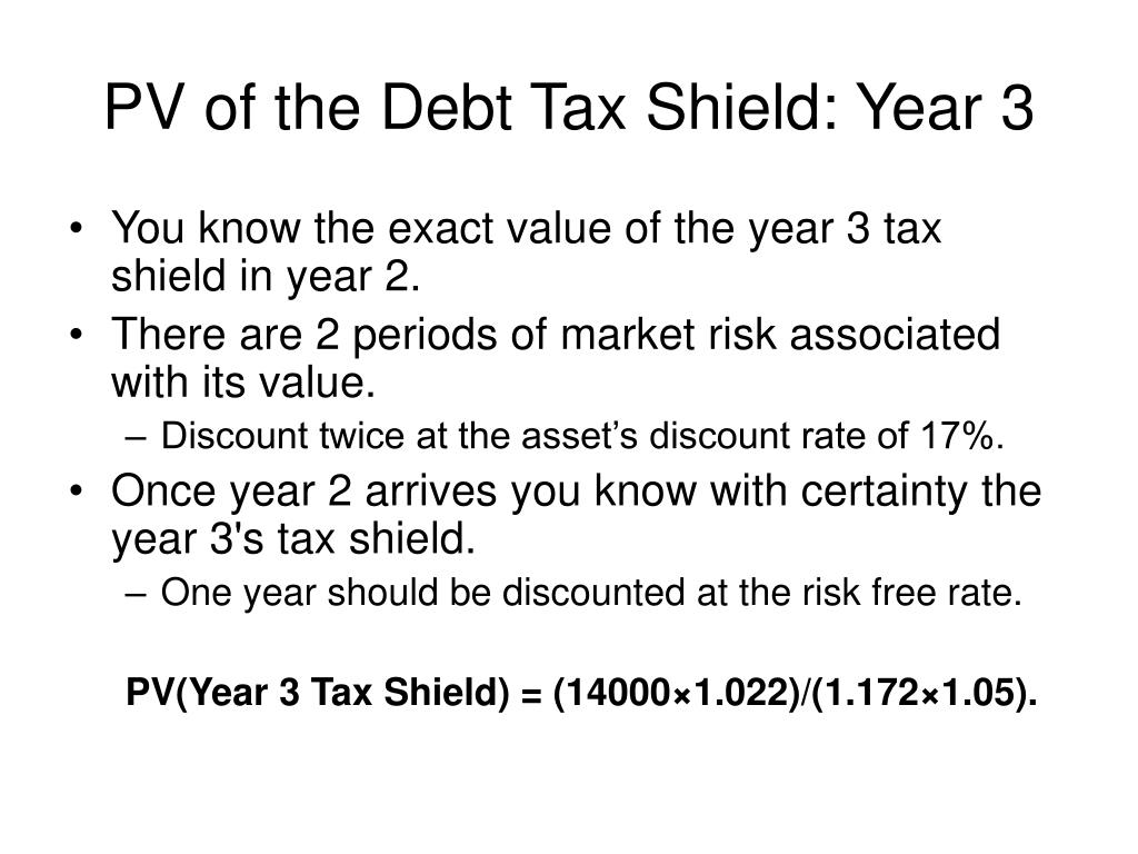 PV of the Debt Tax Shield: Year 3
