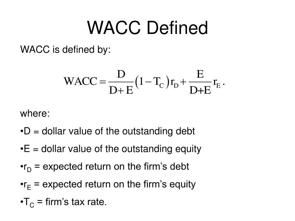 WACC Defined