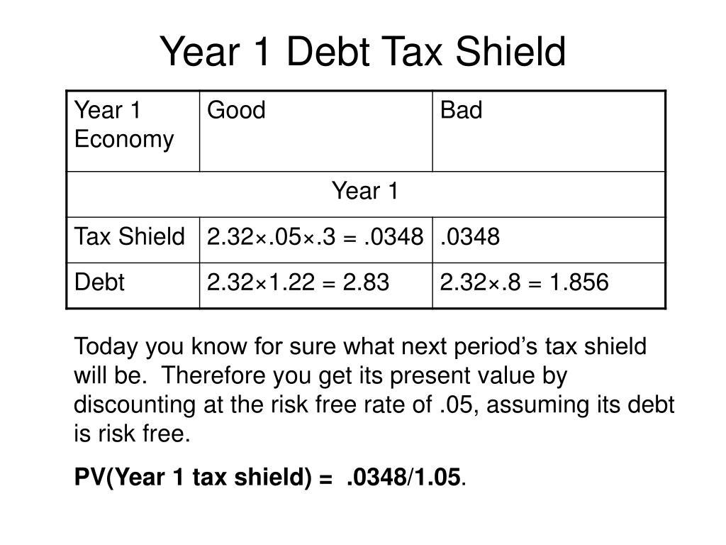Year 1 Debt Tax Shield