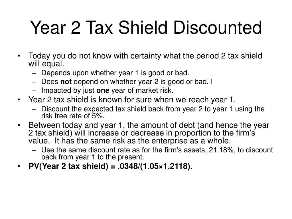 Year 2 Tax Shield Discounted
