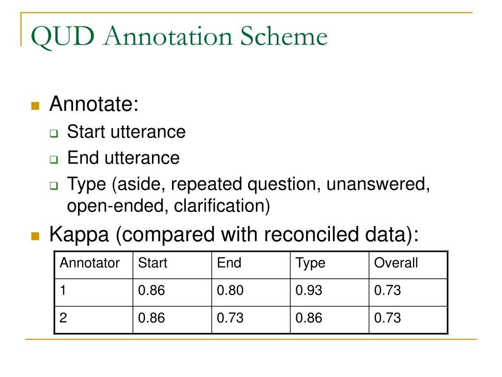 QUD Annotation Scheme
