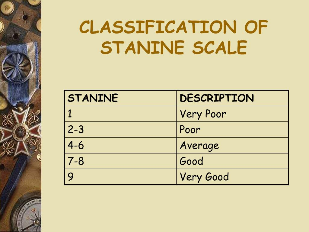 CLASSIFICATION OF STANINE SCALE