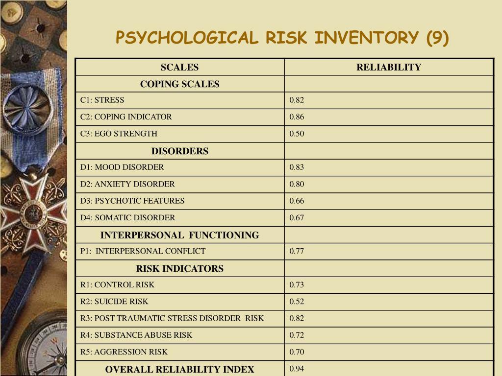 PSYCHOLOGICAL RISK INVENTORY (9)