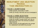 recruitment and selection process task organisation 1