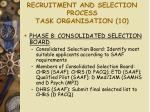 recruitment and selection process task organisation 10
