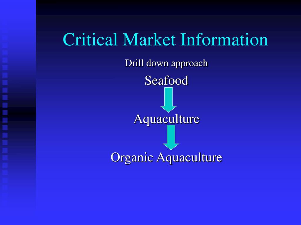 Critical Market Information