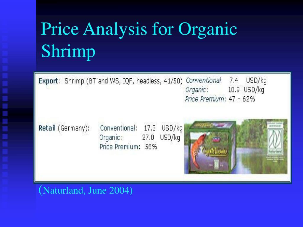 Price Analysis for Organic Shrimp