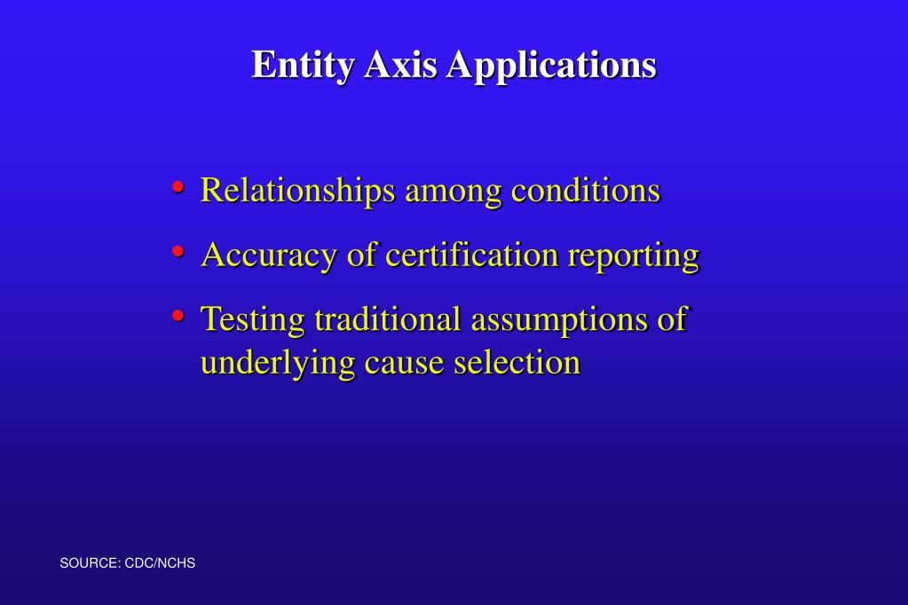 Relationships among conditions