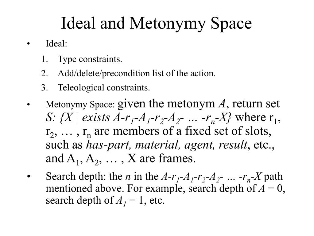 Ideal and Metonymy Space