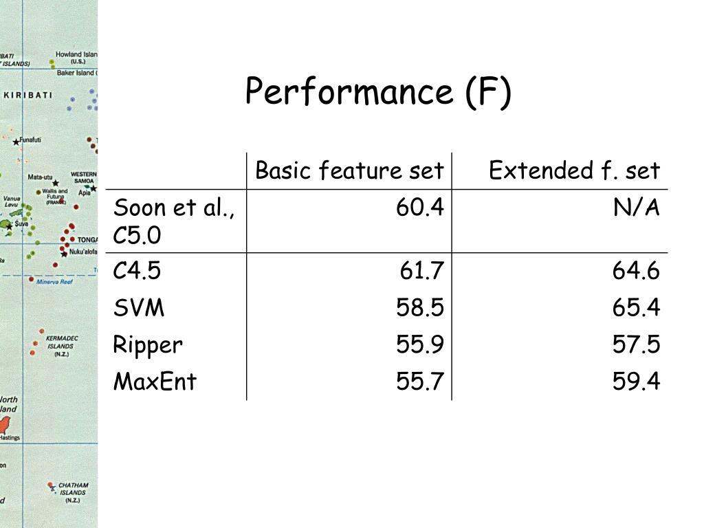 Performance (F)