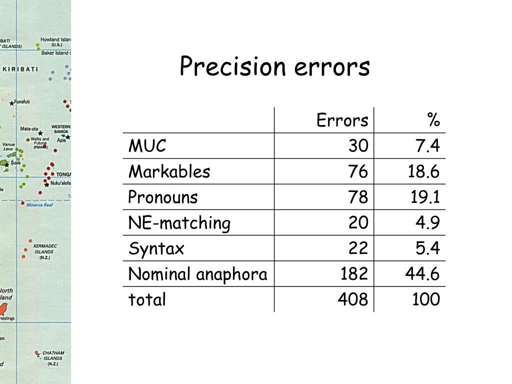 Precision errors