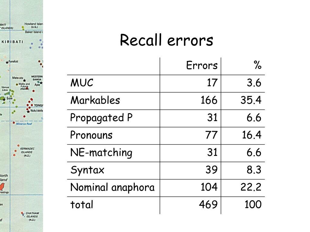 Recall errors