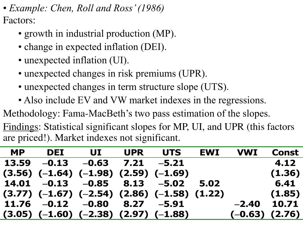 Example: Chen, Roll and Ross' (1986)
