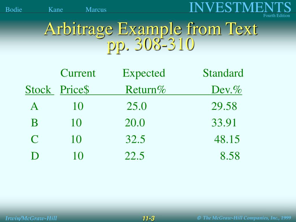Arbitrage Example from Text