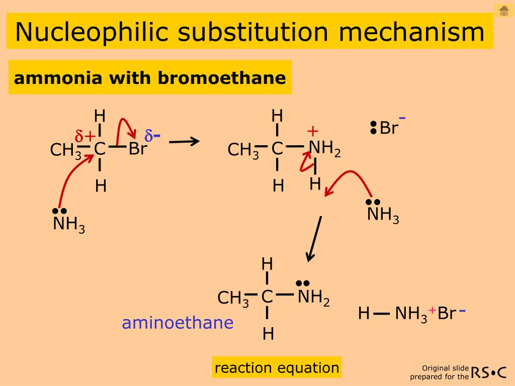 nucleophilic substitution of alkyl halides In most of the alkyl halides, the c-x bond is polar that gives the α carbon a partial positive charge the nucleophile attacks the carbocation in a second step, forming the product here's a video on the nucleophilic substitution of alkyl halides.