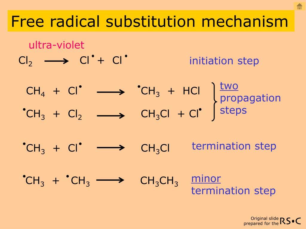 Ch3cl PPT - AQA organic reac...