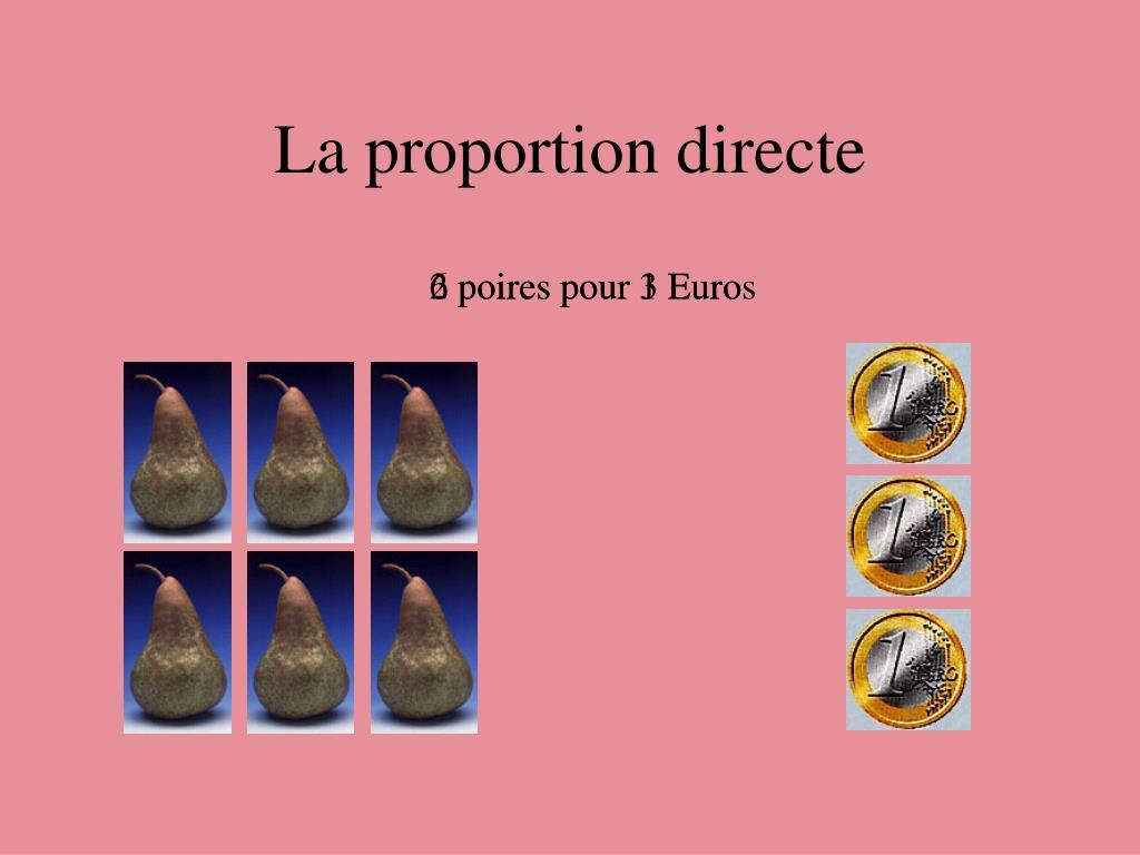 La proportion directe
