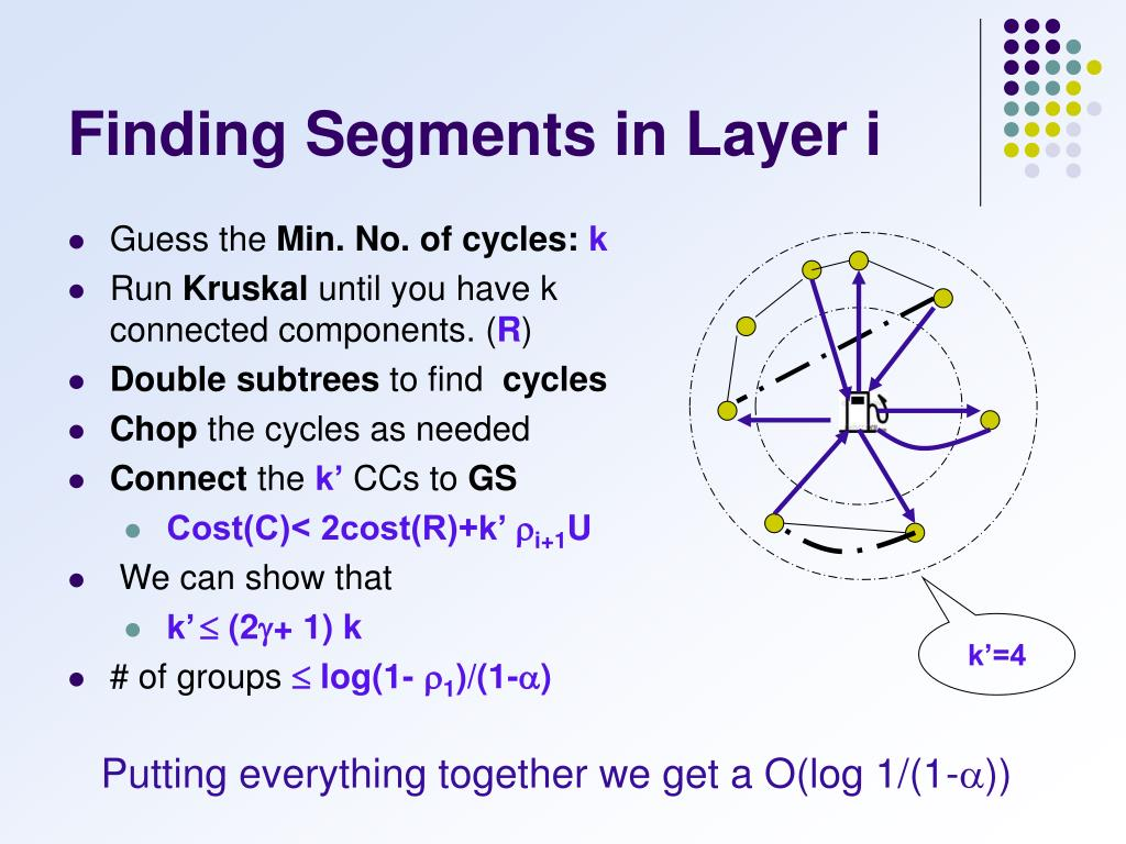 Finding Segments in Layer i
