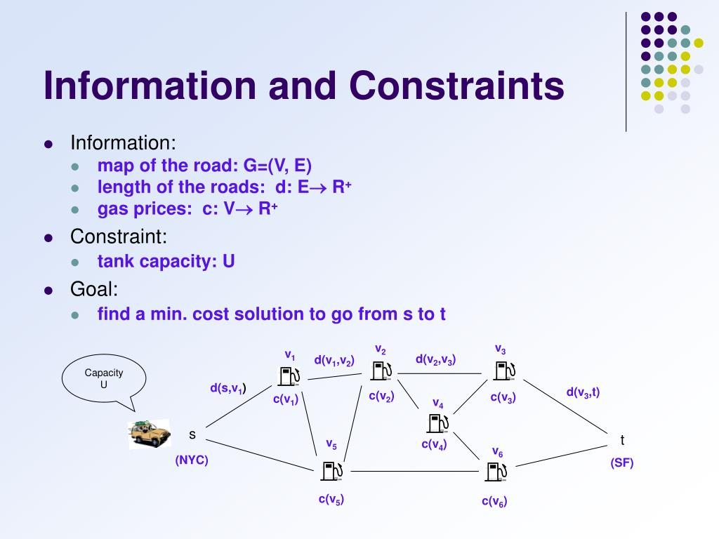 Information and Constraints
