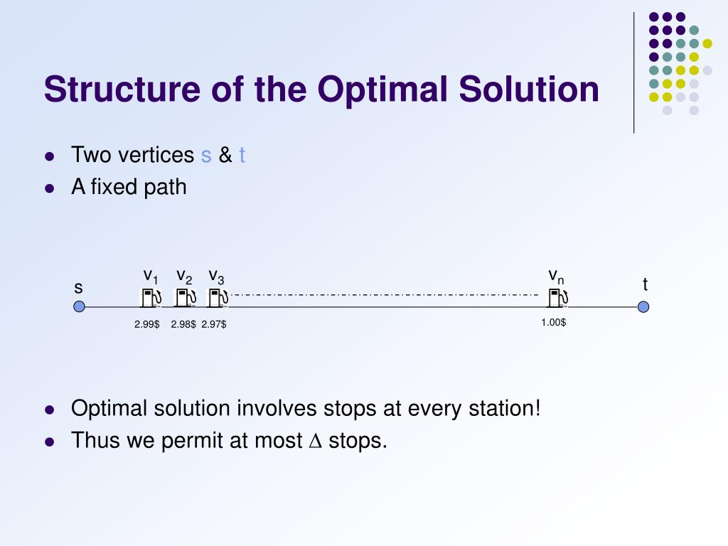 Structure of the Optimal Solution