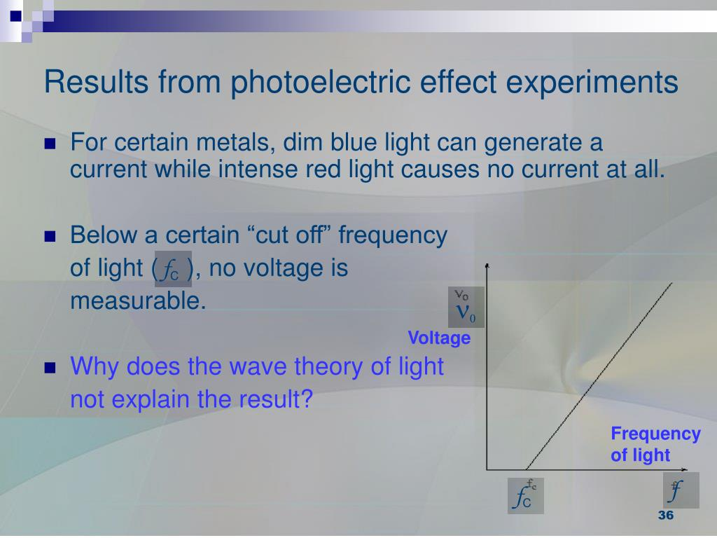 Results from photoelectric effect experiments