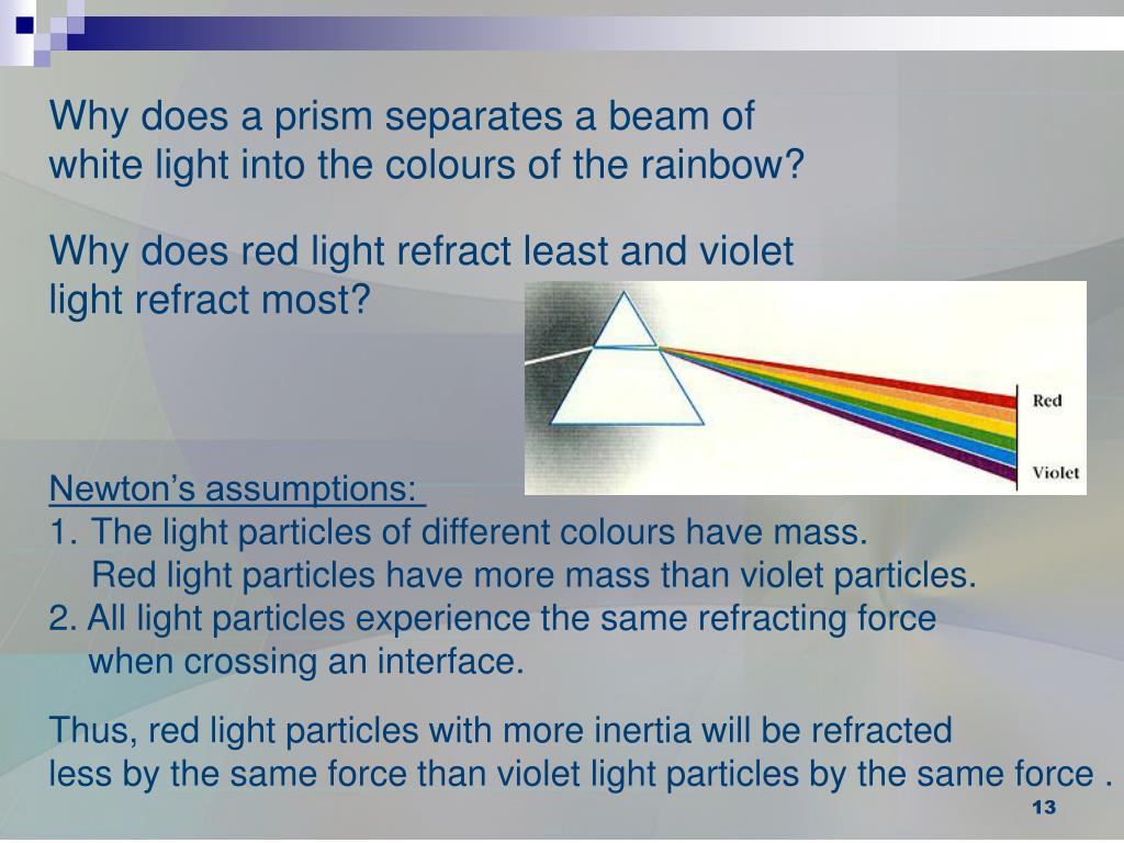 Why does a prism separates a beam of white light into the colours of the rainbow?