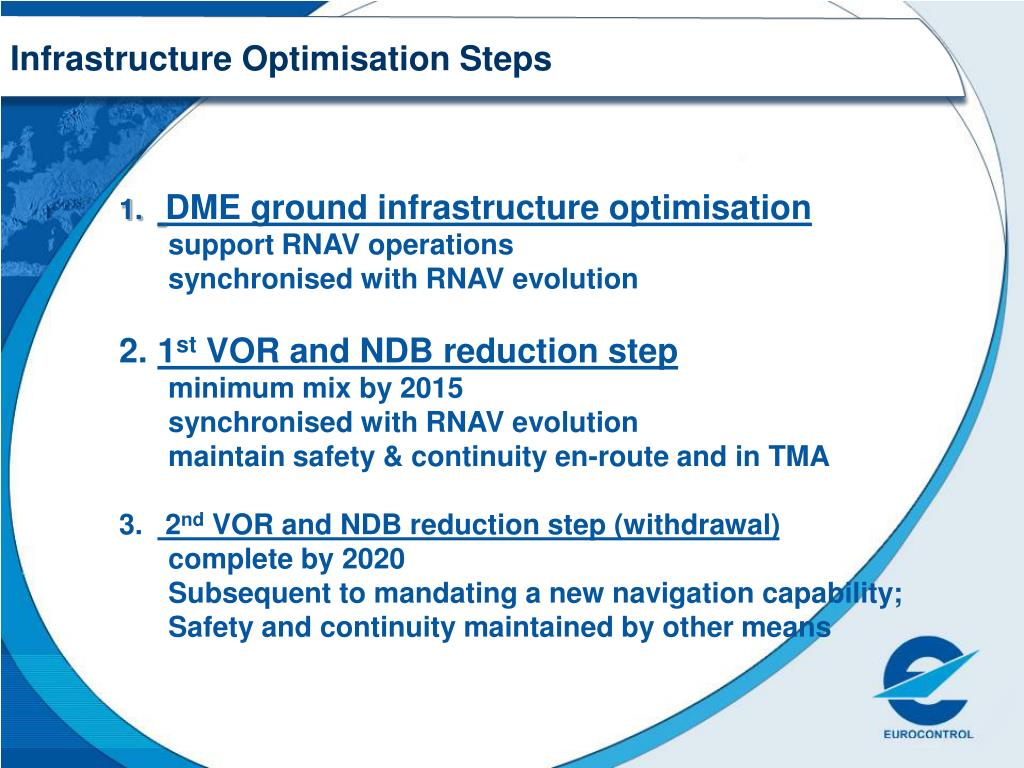 Infrastructure Optimisation Steps