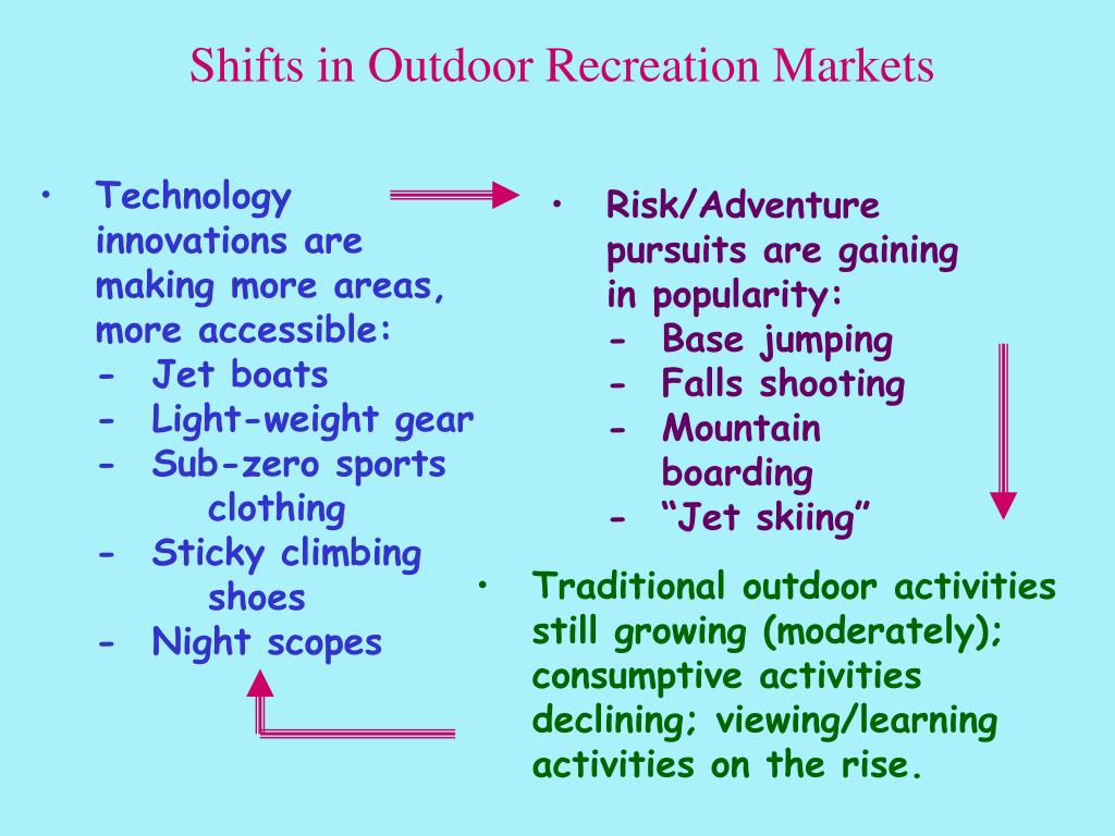Shifts in Outdoor Recreation Markets