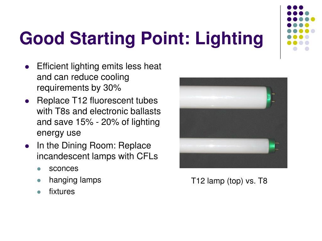 Good Starting Point: Lighting