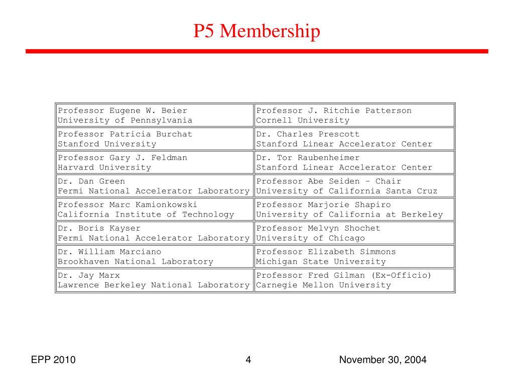 P5 Membership