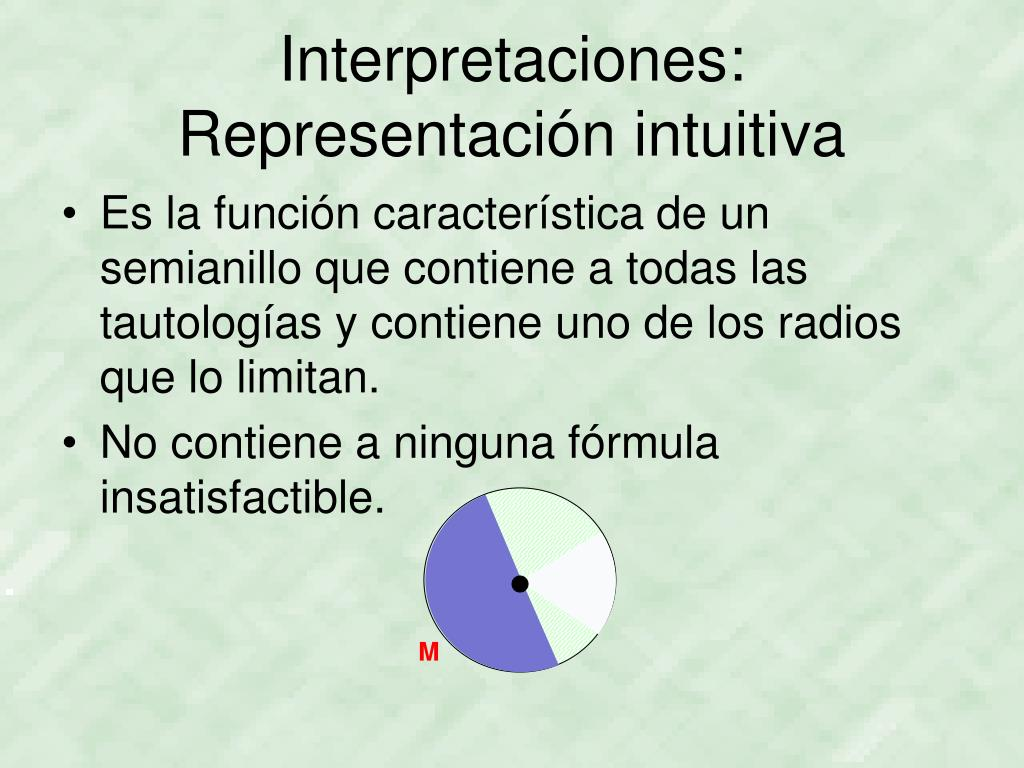 Interpretaciones: