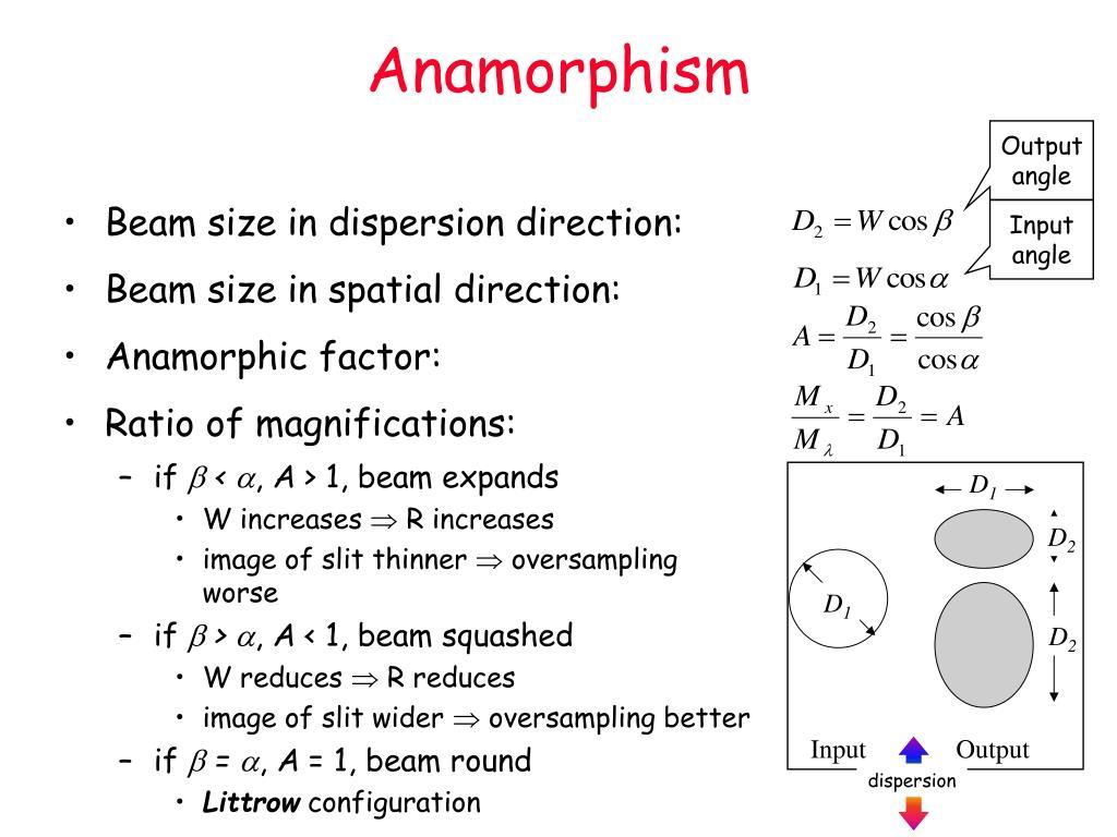 Anamorphism